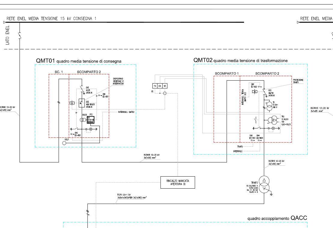 Schema impianto elettrico civile abitazione confortevole for Schema impianto elettrico casa